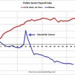 PublicSectorApril2012