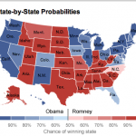 FiveThirtyEight's current state-by-state predictions based on its model that aggregates all available polling. Click the pic to visit the site.