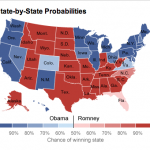 FiveThirtyEight's electoral predictions three days before the election